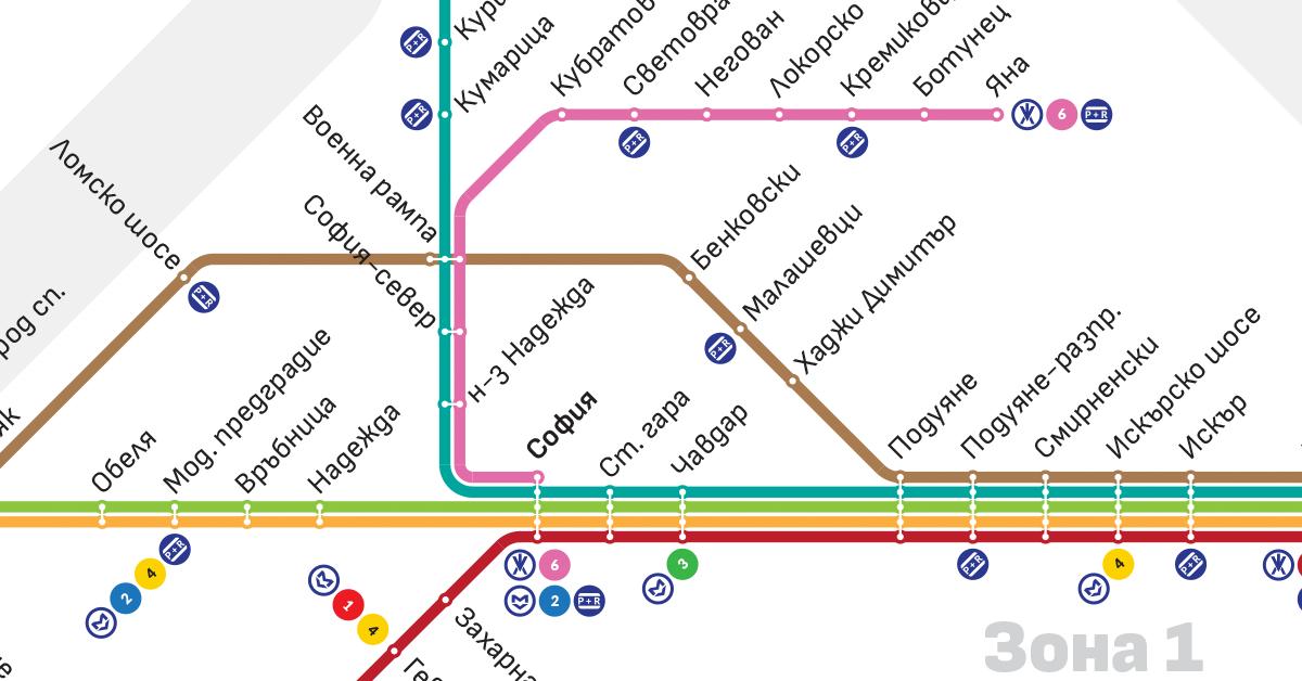 VII. Градската железница е новият транспорт на София