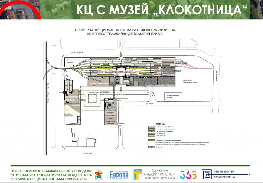 """Сдружение """"Градски транспорт и инфраструктура"""" има готов проект за музея."""